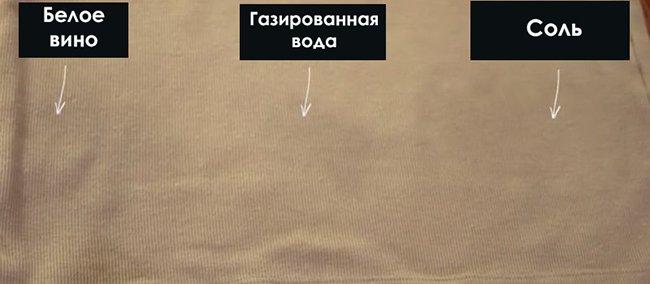 10 хитростей для одежды