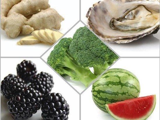 продукты для повышения либидо