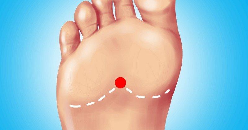 биологически активные точки на ногах