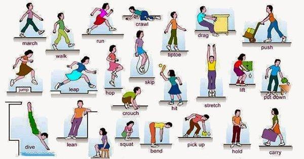 Английские глаголы движения и действия. То, что обязательно пригодится при изучении языка!