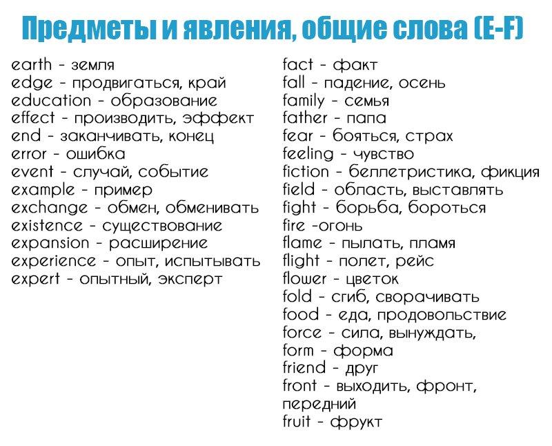 английский базовая грамматика