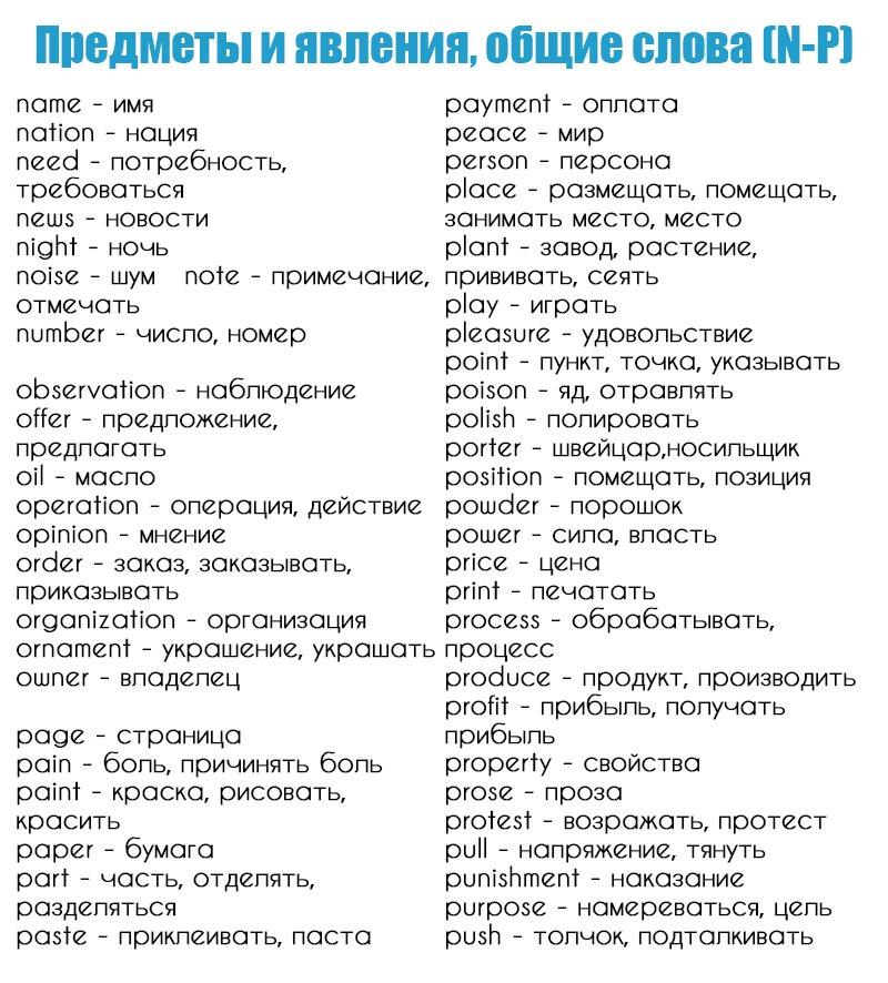 базовый английский для студентов