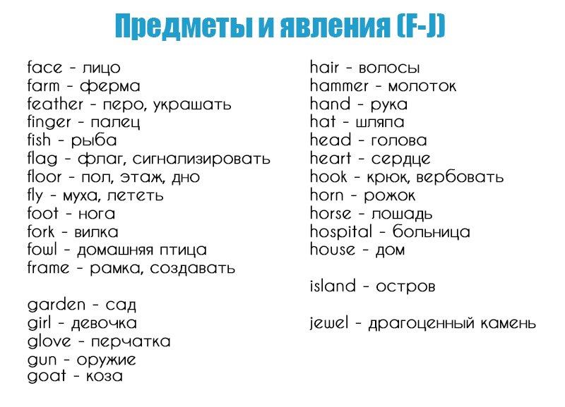 базовый английский язык