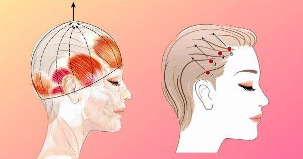 Упражнение «Шлем»: круговая подтяжка лица прямо у тебя дома! Просто потяни все мышцы…