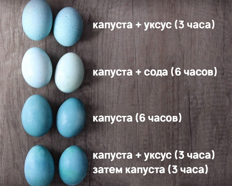 покрасить пасхальные яйца своими руками