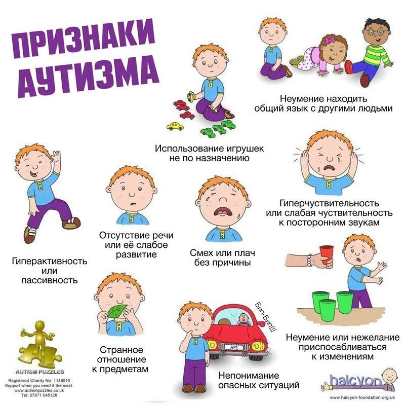 детский аутизм