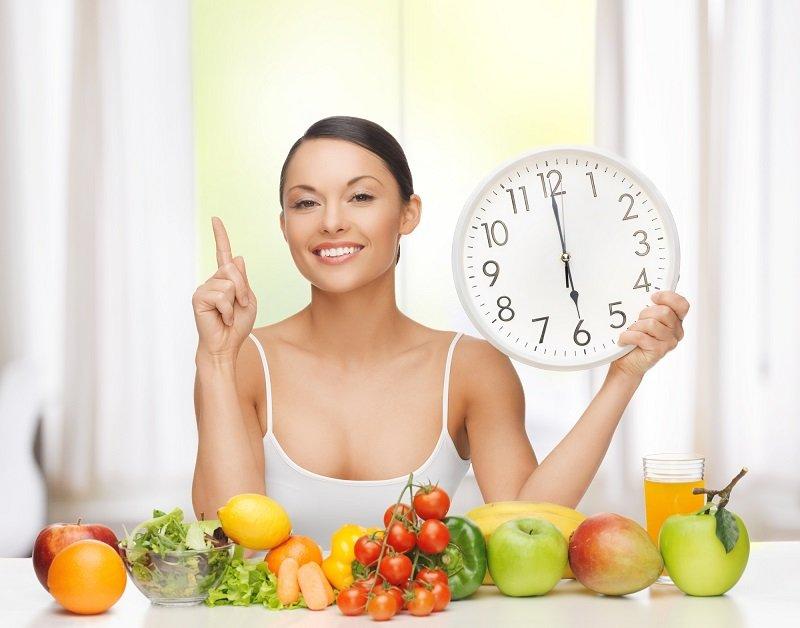Эффективная диета для снижения веса
