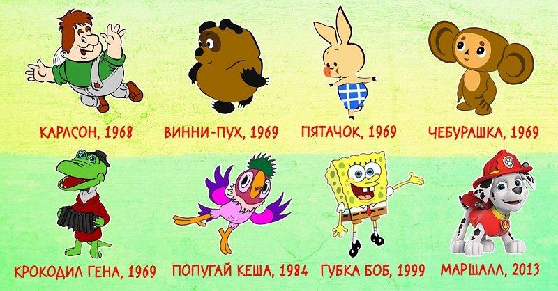 добрые советские мультфильмы смотреть бесплатно