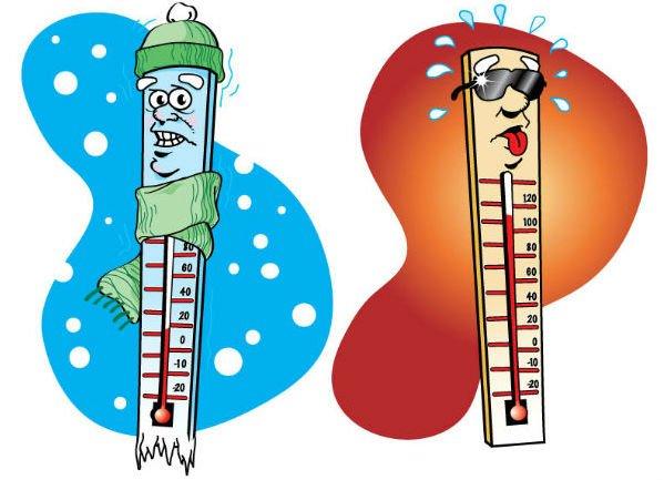 горячо и холодно