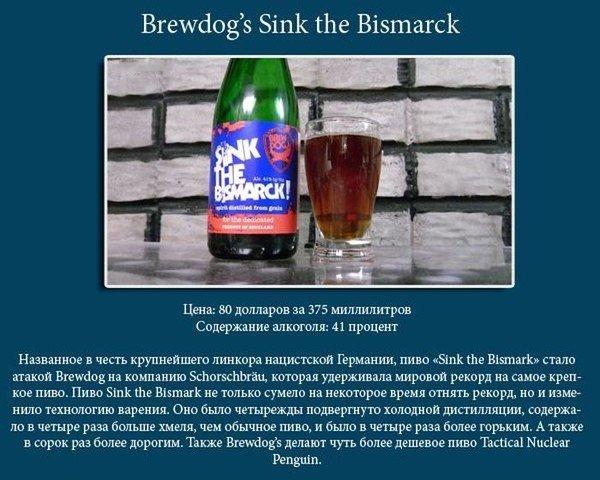 дорогое пиво