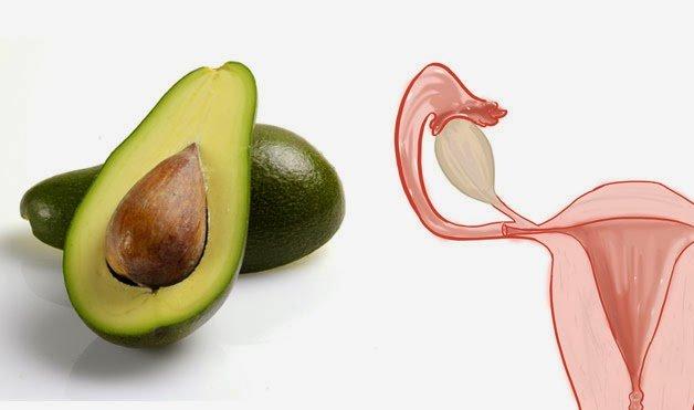 авокадо для матки