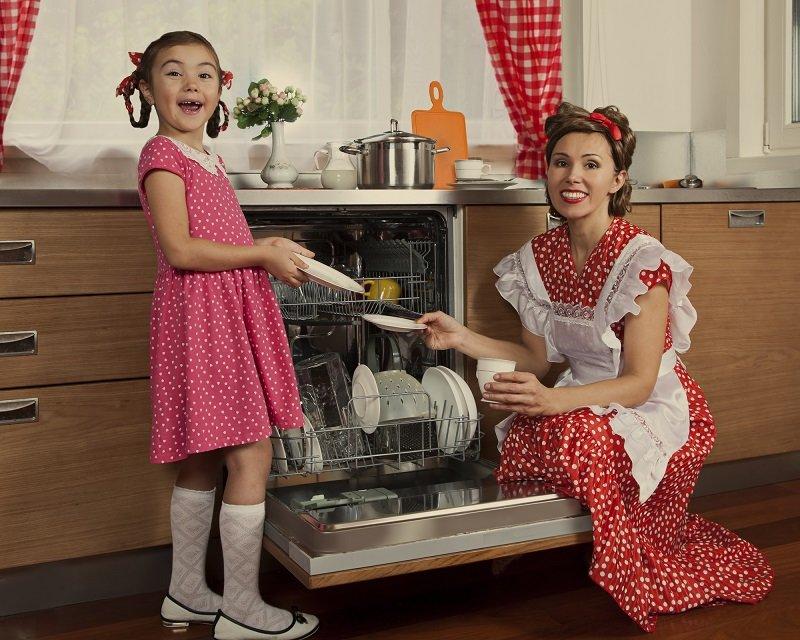 посудомоечная машина уход