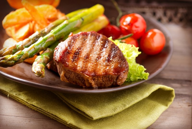 ежедневный рацион правильного питания
