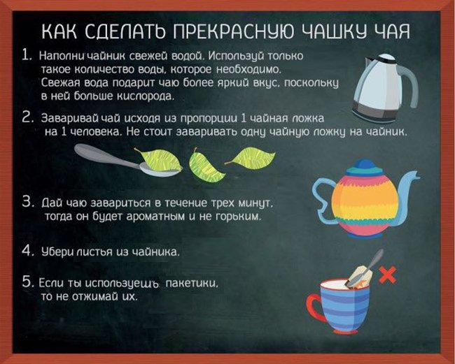 идеальный рецепт чая