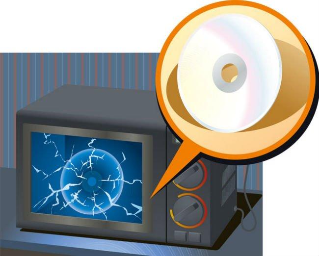 фокусы с микроволновкой