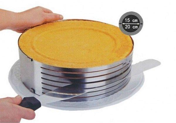 кухонные изобретения фото