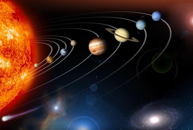 гороскоп по дате году и времени рождения