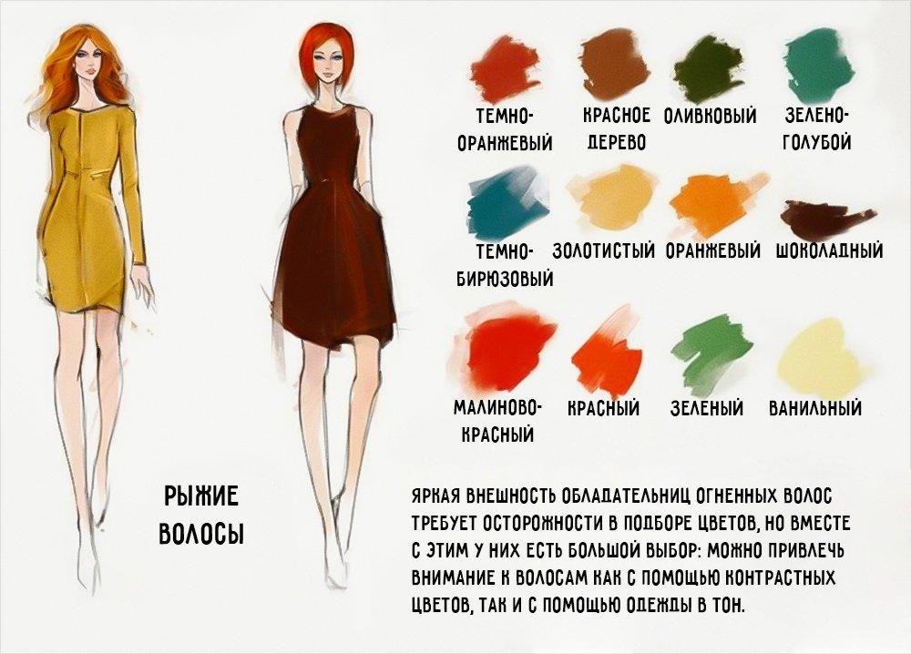 Рыжие волосы сочетание цветов в одежде