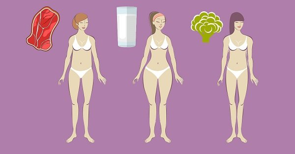 Диета для похудения ... - woman.ru