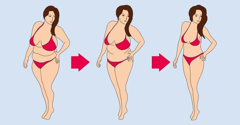 Как быстро похудеть на 20 кг в домашних условиях