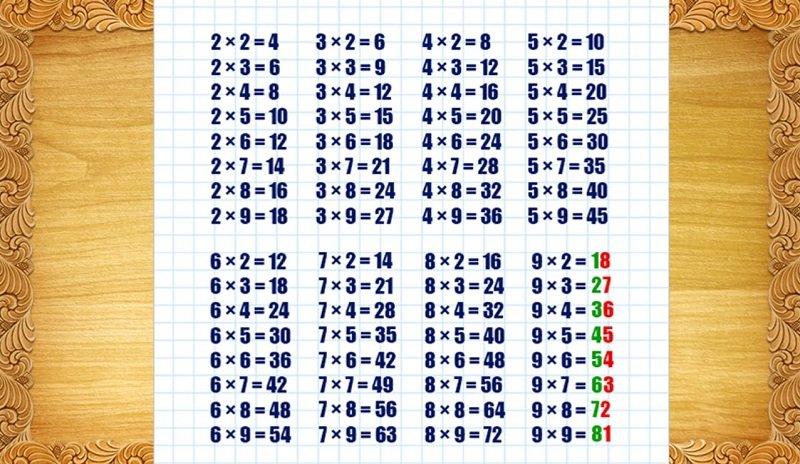 как выучить таблицу умножения и сберечь кучу нервов