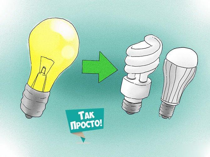 лампа накаливания и энергосберегающая лампа