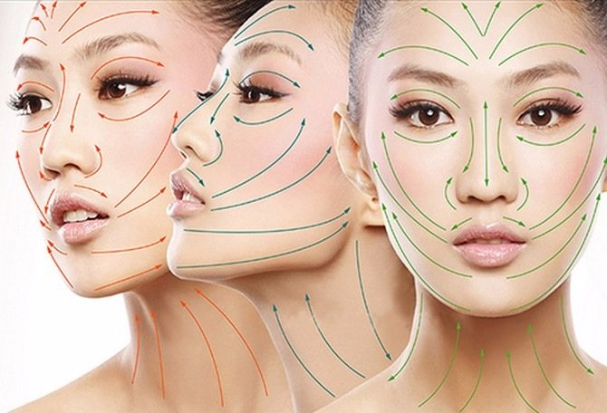 профилактика морщин на лице