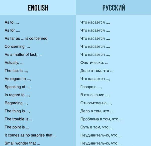 начало фразы на английском