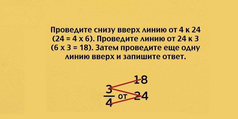 дробь от целого числа просто