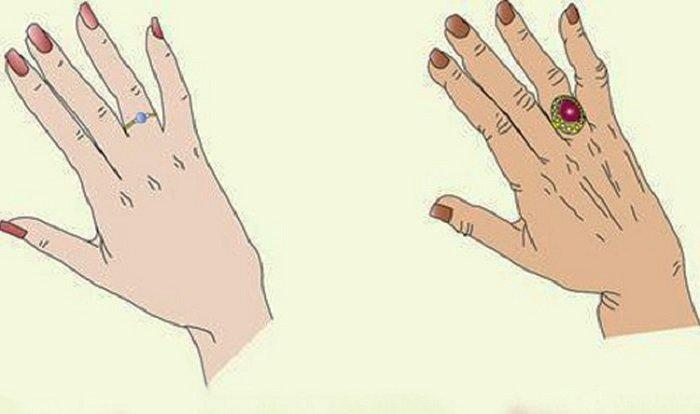 как носить кольца женщинам