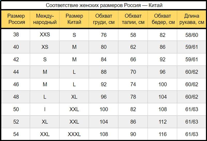 как определить размер одежды европейский