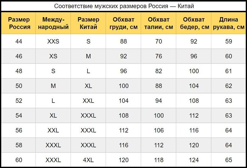 определить размер одежды европейский