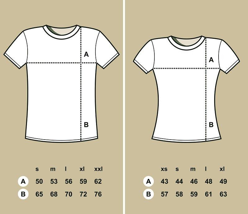 как определить размер одежды зная рост и вес