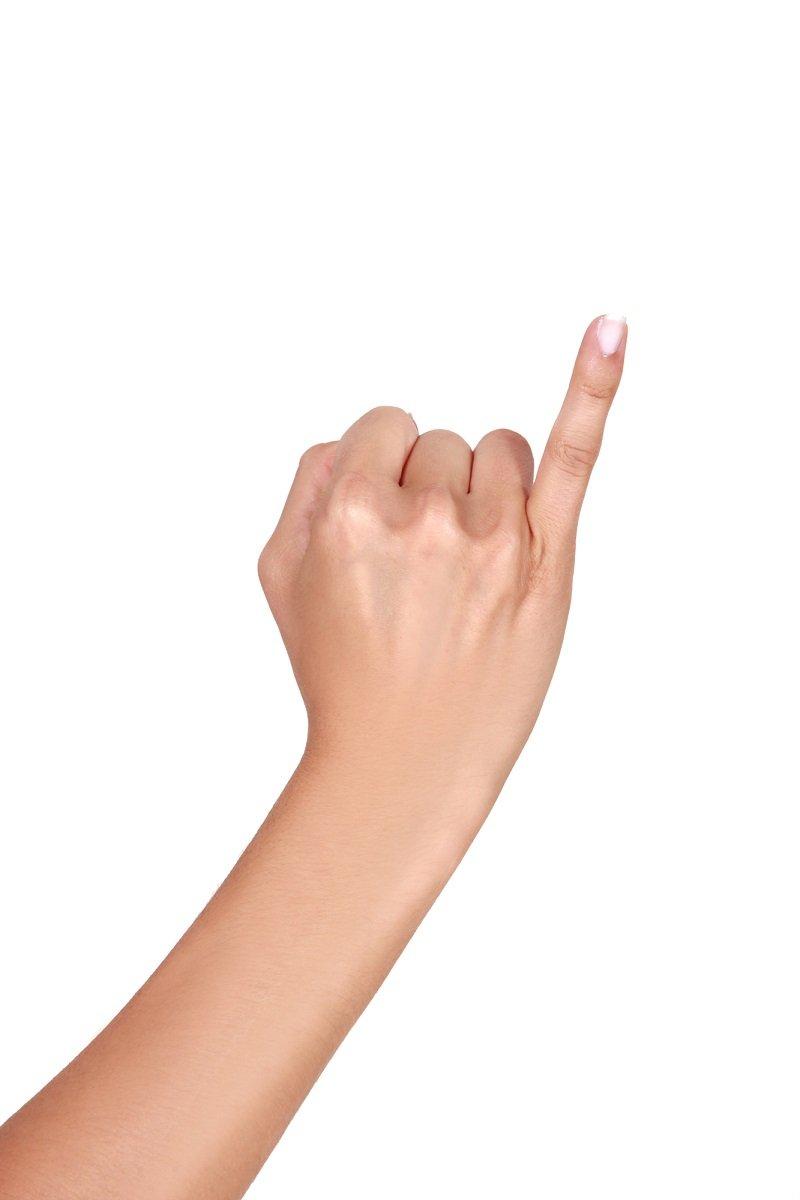 органы и эмоции связаны с пальцами