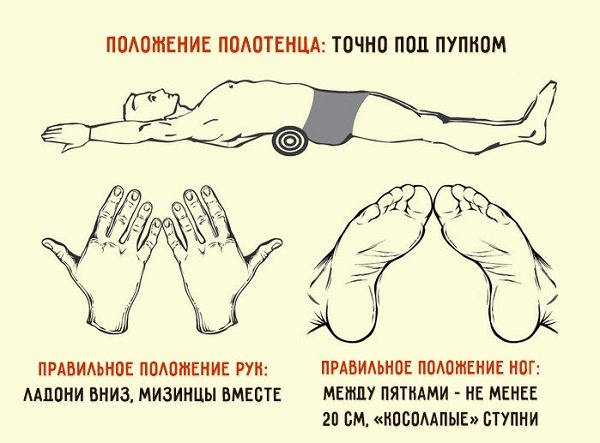 похудение лежа
