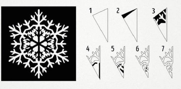 бумажные снежинки на окна