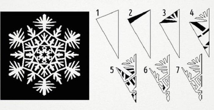 бумажные снежинки из бумаги