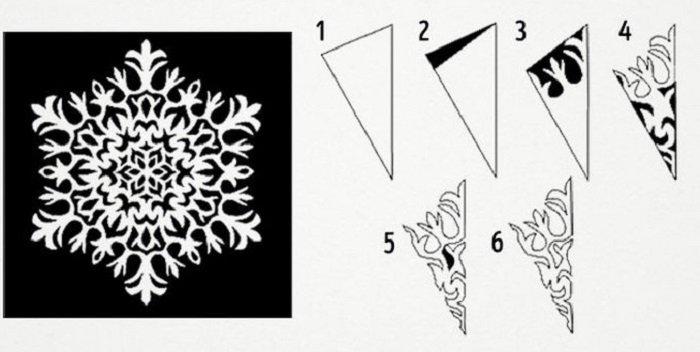 бумажные снежинки из бумаги и картона