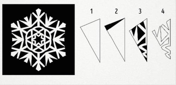 бумажные снежинки в технике квиллинг