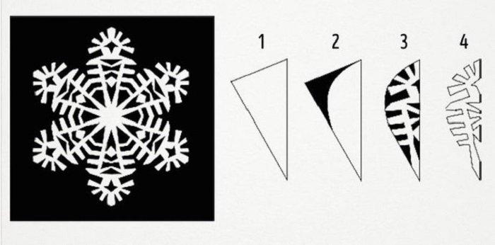 бумажные снежинки трафареты