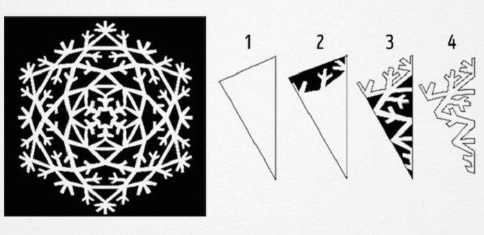 бумажные снежинки как сделать