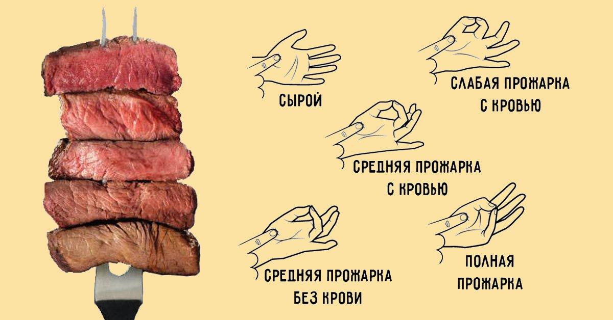 10 секретов идеального стейка из говядины. Мясо еще никогда не было таким вкусным!