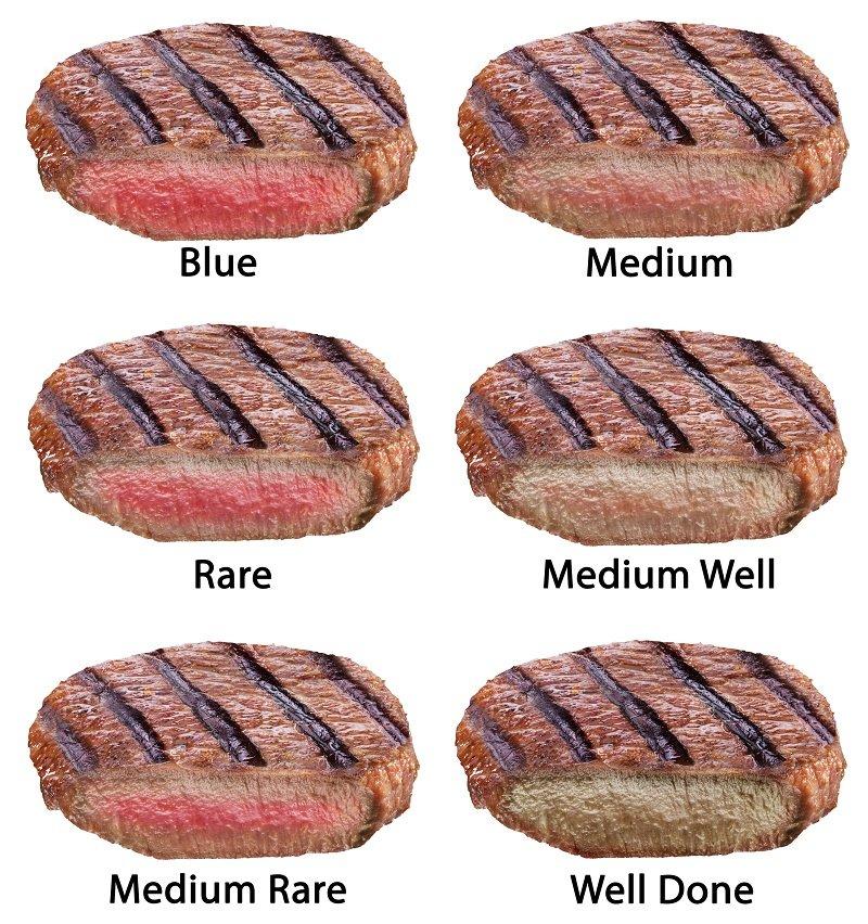как вкусно приготовить стейк мясо