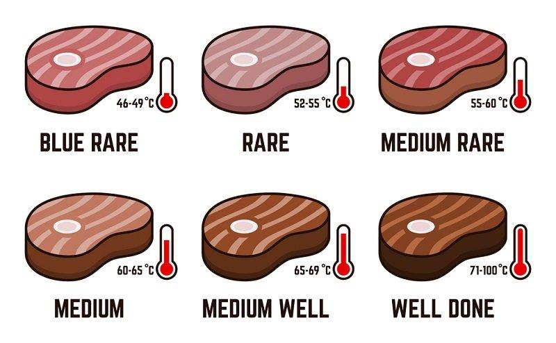 как вкусно приготовить стейк мясо на сковороде