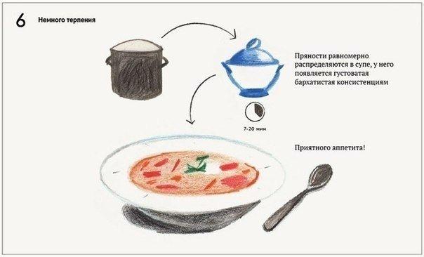 секрет хорошего супа