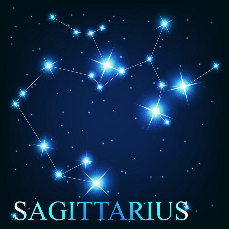 знаки зодиака года