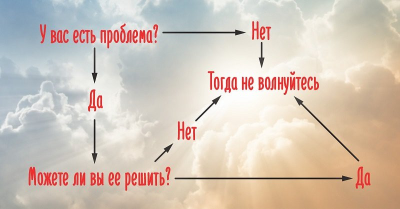 как решать проблемы