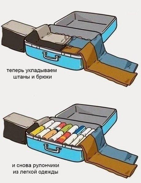 Сложить чемодан инструкция в картинках