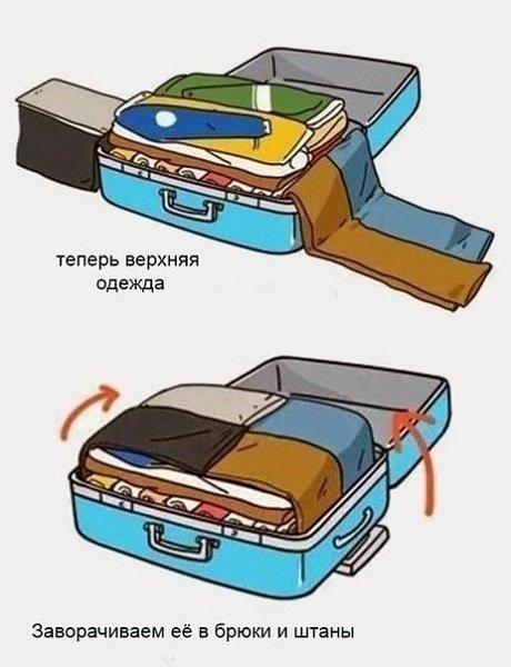 собираем чемодан шаг 5