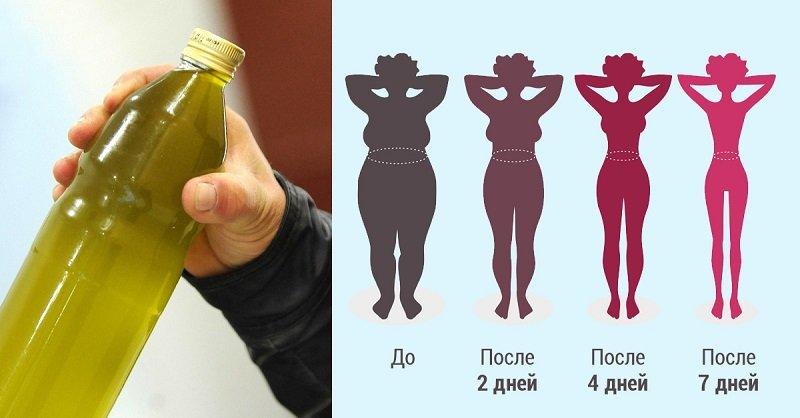 Питание для похудения от елены малышевой состав